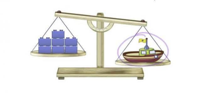 وحدة قياس القوة والوزن