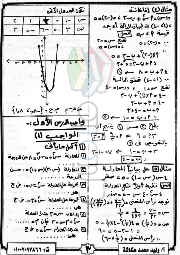 ملزمة رياضيات شاملة للصف الاول الثانوي ترم اول