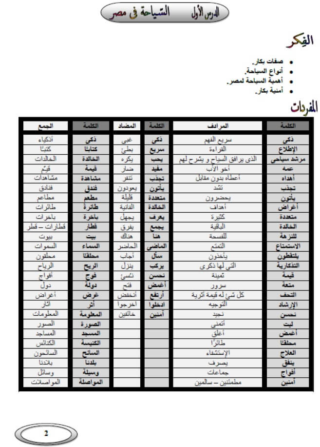 ملزمة عربي رابعة إبتدائي