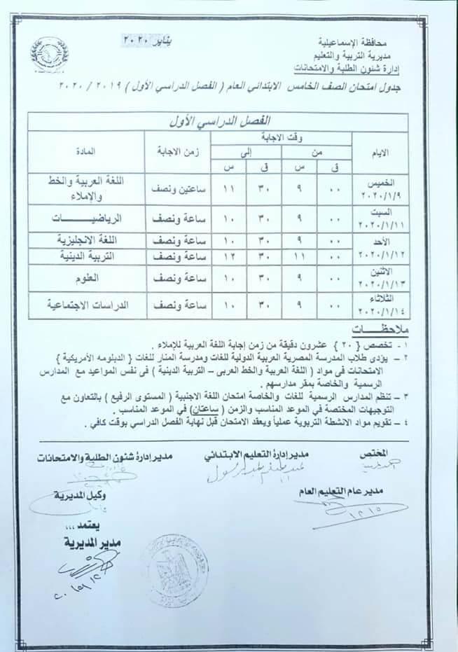 جدول امتحانات الصف الخامس الابتدائي نصف العام محافظة الاسماعيلية 2020