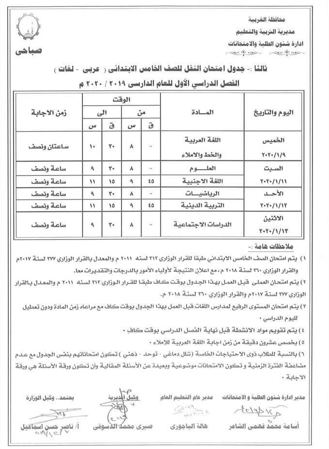 جدول امتحانات الصف الخامس الابتدائي نصف العام محافظة الغربية 2020 1