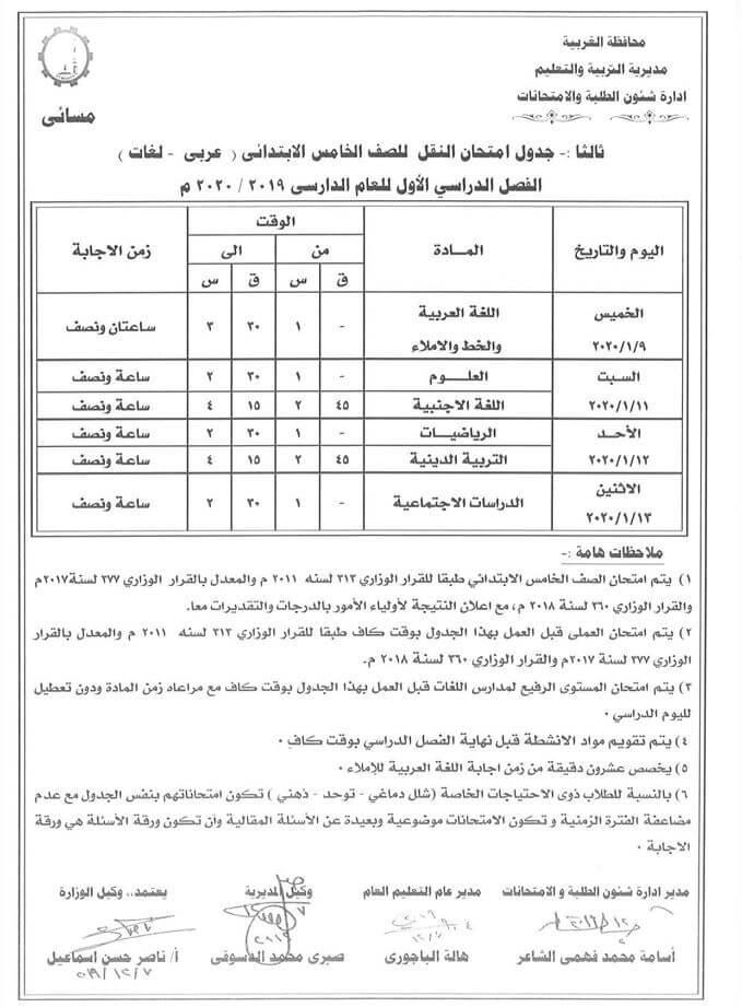 جدول امتحانات الصف الخامس الابتدائي نصف العام محافظة الغربية 2020 2