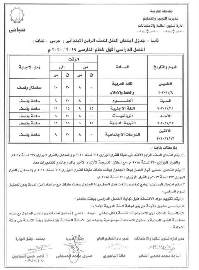 جدول امتحانات الصف الرابع الابتدائي نصف العام محافظة الغربية 2020 1