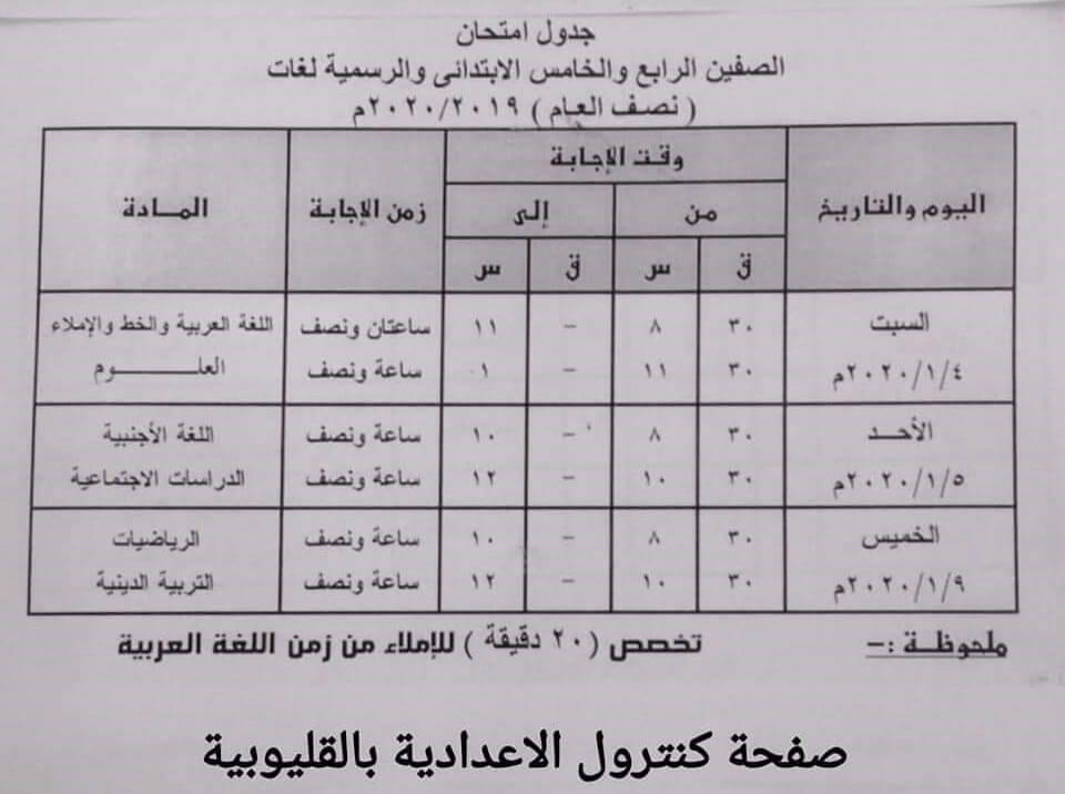 جدول امتحانات الصف الرابع والخامس الابتدائي نصف العام محافظة القليوبية 2020