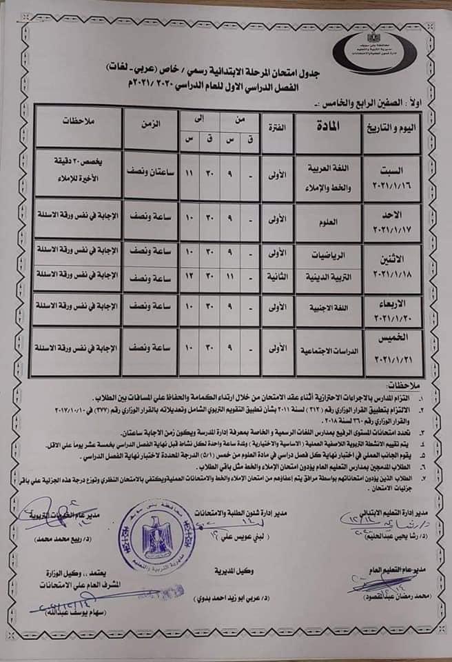 جدول امتحانات الصف الرابع والخامس الابتدائي نصف العام محافظة بني سويف 2021