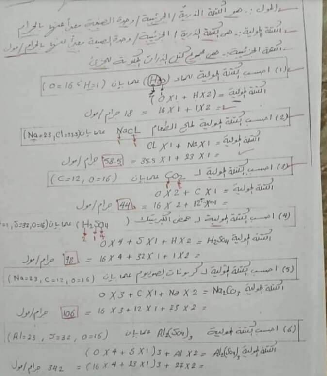 ملخص كيمياء للصف الأول الثانوي ترم أول