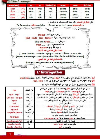 مراجعة نهائية لغة فرنسية للصف الاول الثانوى الترم الثانى