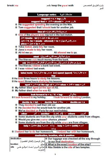 مراجعة ليلة الامتحان لغة انجليزية للصف الاول الثانوي الترم الأول