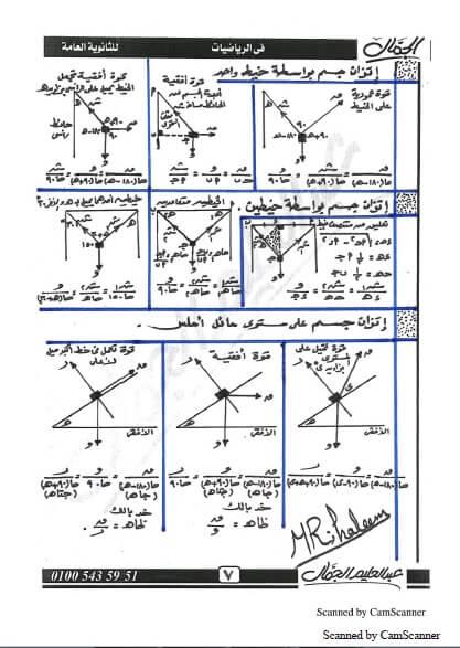 مراجعة ليلة امتحان تطبيقات الرياضيات للصف الثاني الثانوي ترم اول