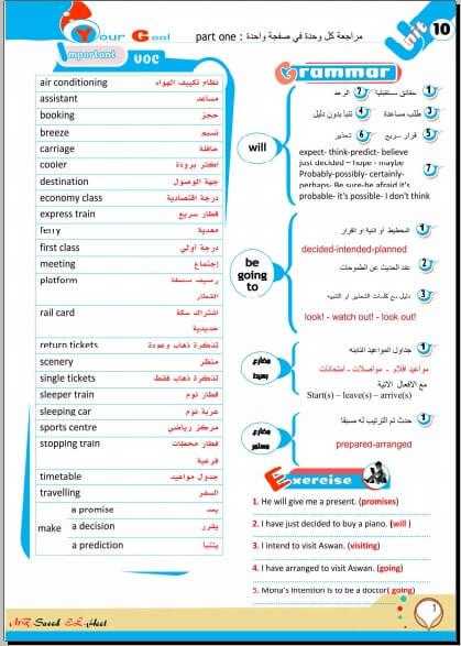 مراجعة اللغة الانجليزية للصف الثالث الاعدادي ترم ثاني