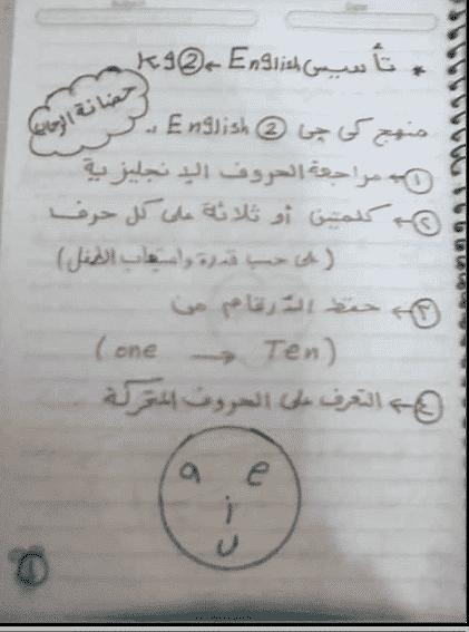 أقوى مذكرة تأسيس لغة انجليزية pdf