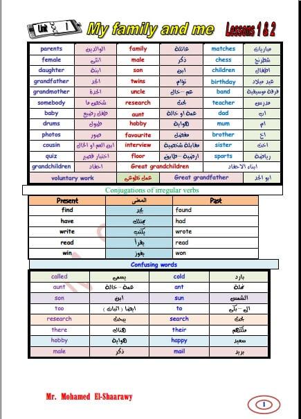 مذكرة انجليزي للصف الأول الإعدادي ترم أول