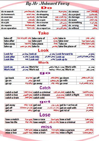 مذكرة مهارات الانجليزي للصف الثاني الثانوي ترم أول