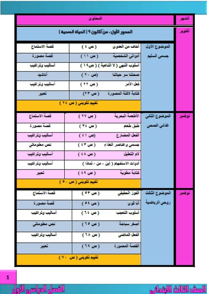 ملزمة عربي تالتة إبتدائي الترم الأول