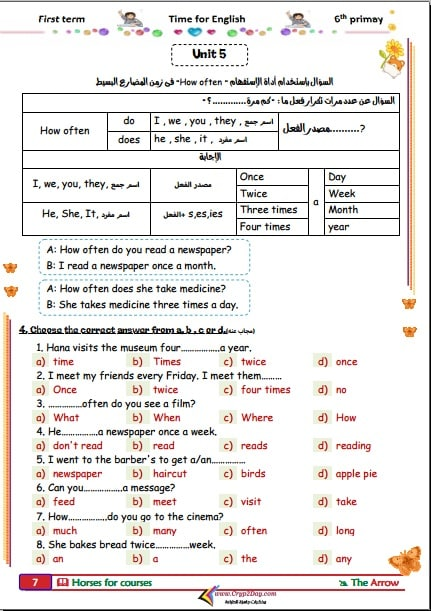 شرح قواعد اللغة الانجليزية سادسة ابتدائي الترم الأول