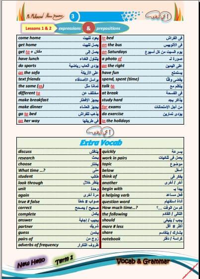مذكرة لغة انجليزية للصف الثاني الثانوي الترم الأول