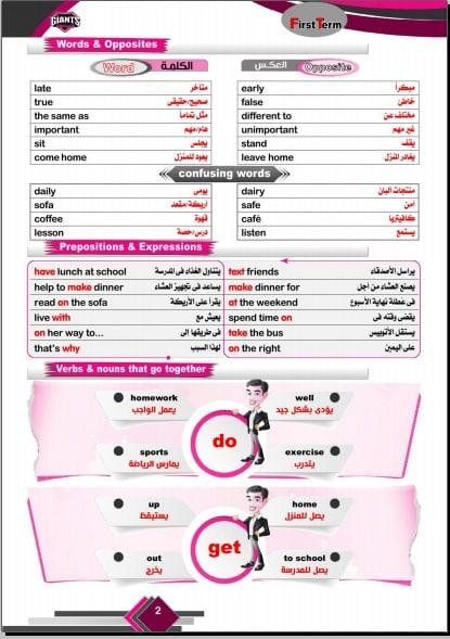 مراجعة ليلة الامتحان لغة انجليزية تانية اعدادي ترم أول
