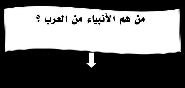 الانبياء العرب وغير العرب