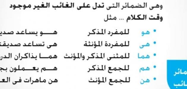 ما هي ضمائر المتكلم باللغة العربية