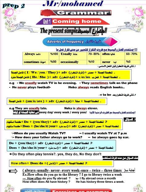 مذكرة انجليزي للصف الثاني الاعدادي الترم الأول المنهج الجديد