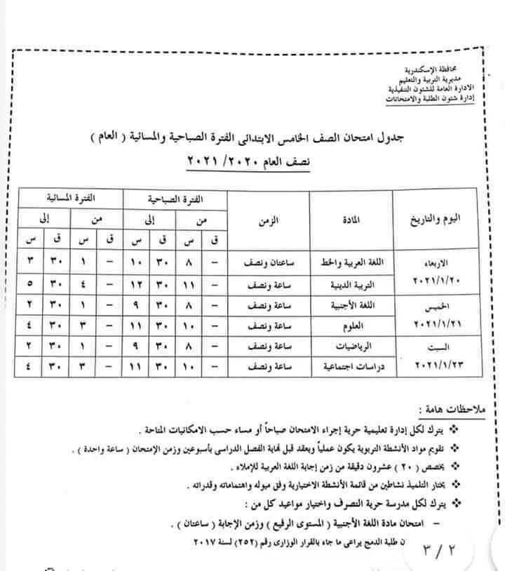 جدول امتحانات الصف الخامس الابتدائي نصف العام محافظة الاسكندرية 2021