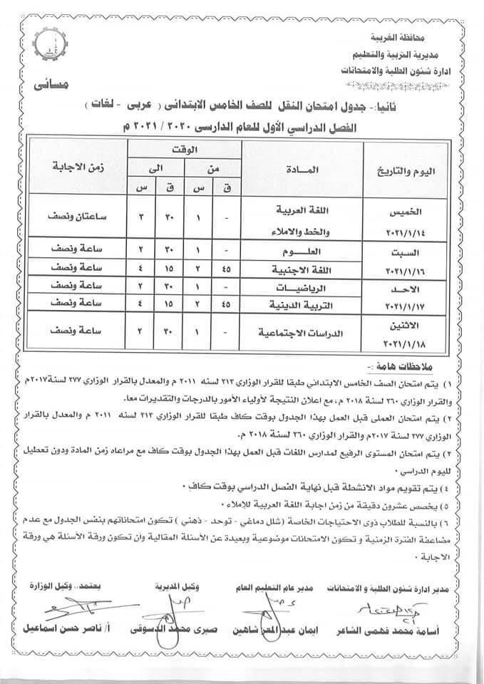 جدول امتحانات الصف الخامس الابتدائي نصف العام محافظة الغربية 2021 2