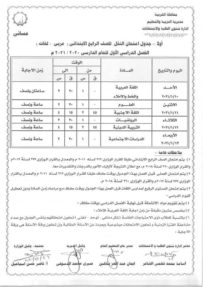 جدول امتحانات الصف الرابع الابتدائي نصف العام محافظة الغربية 2021 2