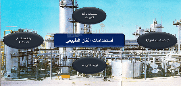 أهمية الغاز الطبيعي في مصر