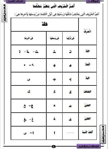 خطوات تأسيس الاطفال في اللغة العربية قواعد