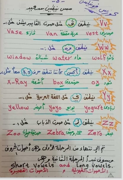 مذكرة علم الأصوات وتأسيس الفونيكس بطريقة مبسطة